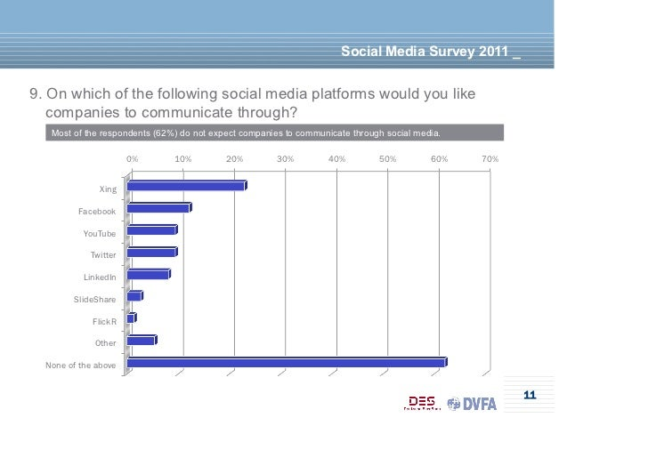 Social Media Survey 2011 _9. On which of the following social media platforms would you like   companies to communicate th...
