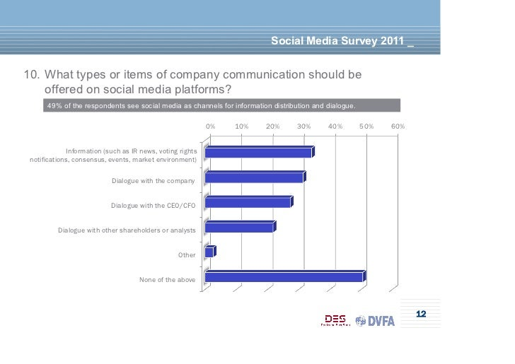 Social Media Survey 2011 _10. What types or items of company communication should be    offered on social media platforms?...