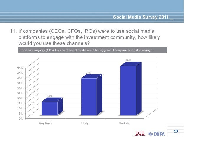 Social Media Survey 2011 _11. If companies (CEOs, CFOs, IROs) were to use social media    platforms to engage with the inv...