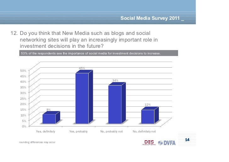 Social Media Survey 2011 _12. Do you think that New Media such as blogs and social    networking sites will play an increa...