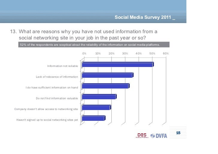Social Media Survey 2011 _13. What are reasons why you have not used information from a    social networking site in your ...