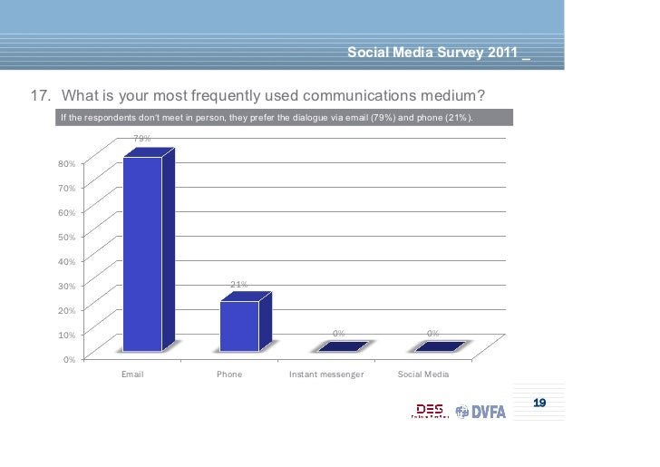Social Media Survey 2011 _17. What is your most frequently used communications medium?    If the respondents don't meet in...