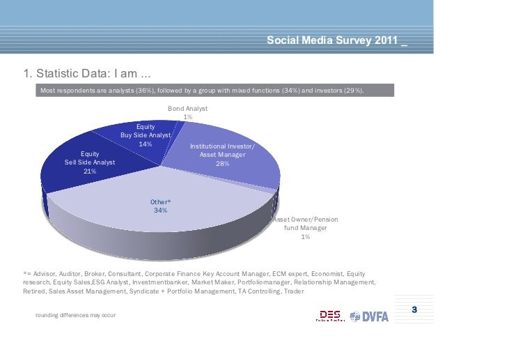 Social Media Survey 2011 _1. Statistic Data: I am ...     Most respondents are analysts (36%), followed by a group with mi...
