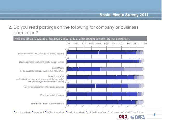 Social Media Survey 2011 _  2. Do you read postings on the following for company or business     information?         45% ...