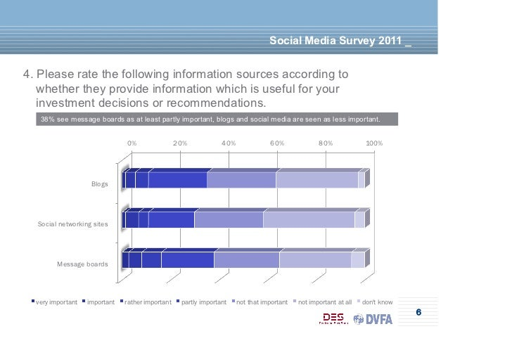 Social Media Survey 2011 _4. Please rate the following information sources according to   whether they provide information...