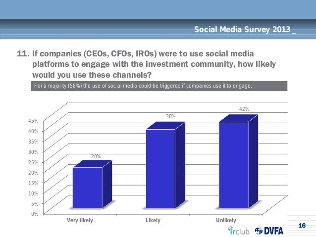 16Social Media Survey 2013 _11. If companies (CEOs, CFOs, IROs) were to use social mediaplatforms to engage with the inves...