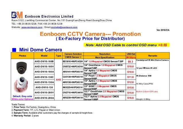 Room 5122, LianMing Commercial Center, No.151 GuangYuanZhong Road,GuangZhou,China TEL: +86 20 8638 5228; FAX:+86 20 8638 5...