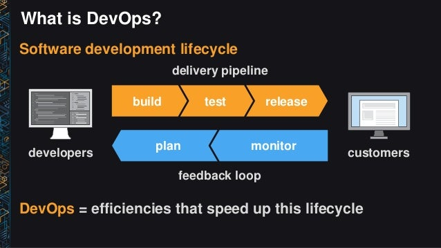 (DVO202) DevOps at Amazon: A Look At Our Tools & Processes Slide 3