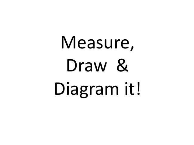 Measure, Draw & Diagram it!