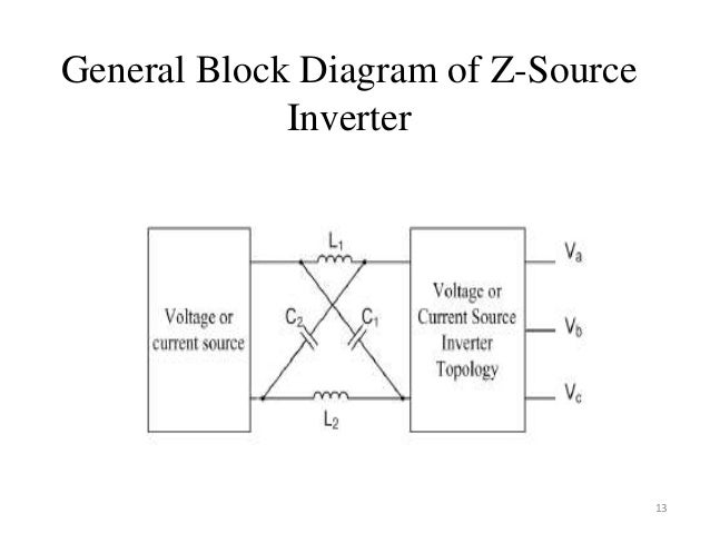 dvr rh slideshare net Block Diagram of Computer Block Diagram of Computer