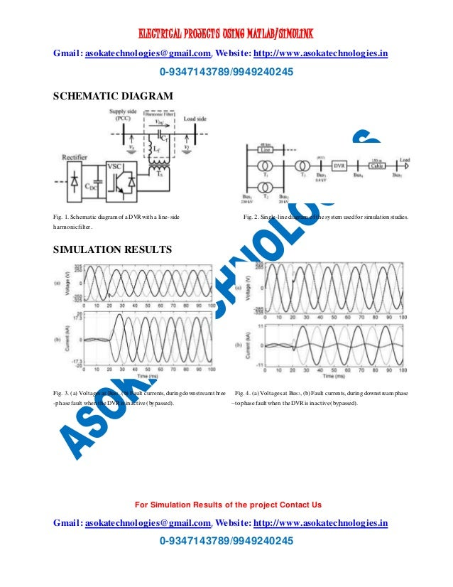 fault current interruption by the dynamic voltage