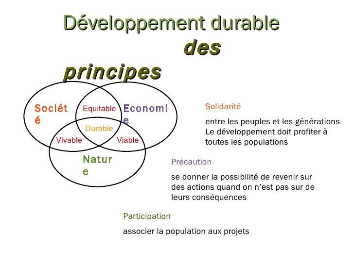 Développement durable d es principes Société Economie Nature Vivable Equitable Viable Solidarité   entre les peuples et le...