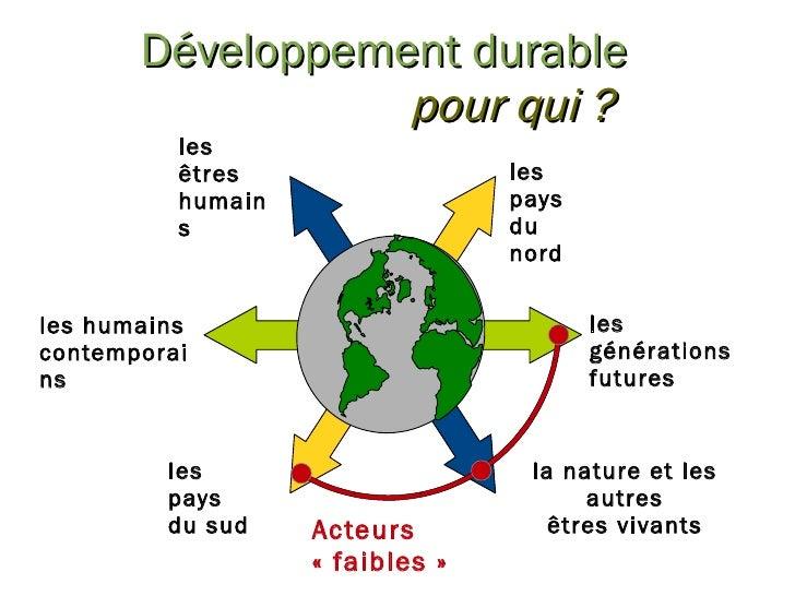 Développement durable p our qui ? <ul>les êtres humains </ul><ul>la nature et les autres êtres vivants </ul><ul>les pays d...