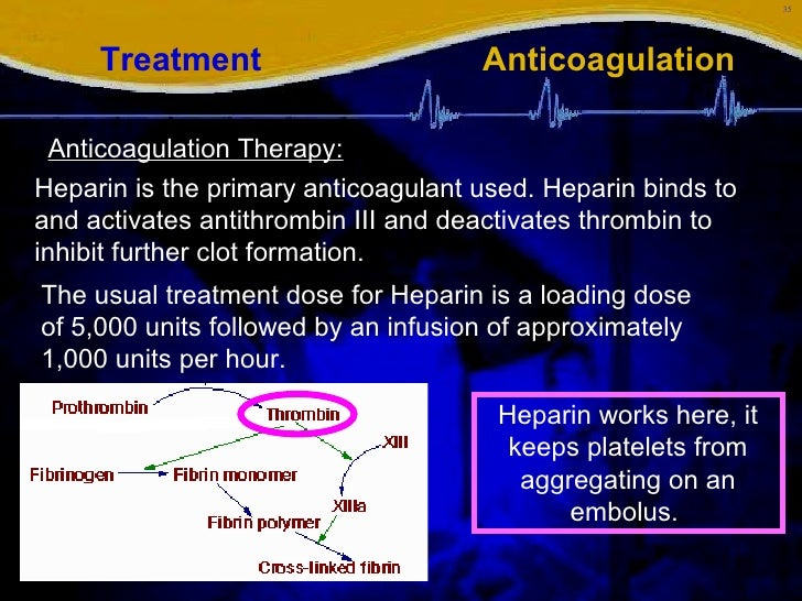 A Case Study on Anticoagulants with special reference to ...