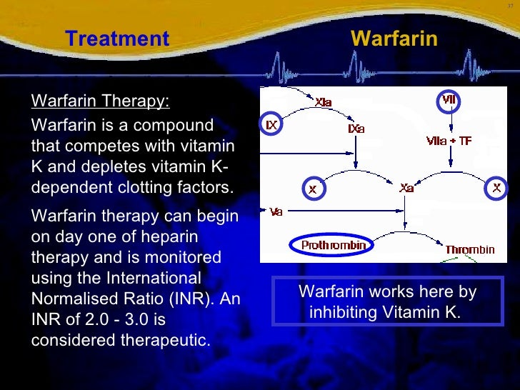 Heparin/HIT Worksheet –Student Copy 2010