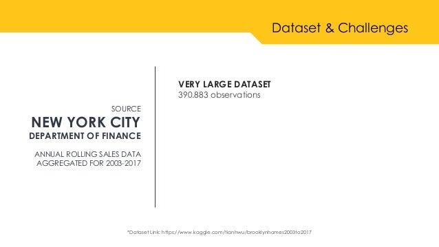 Brooklyn Property Sales - DATA WAREHOUSE