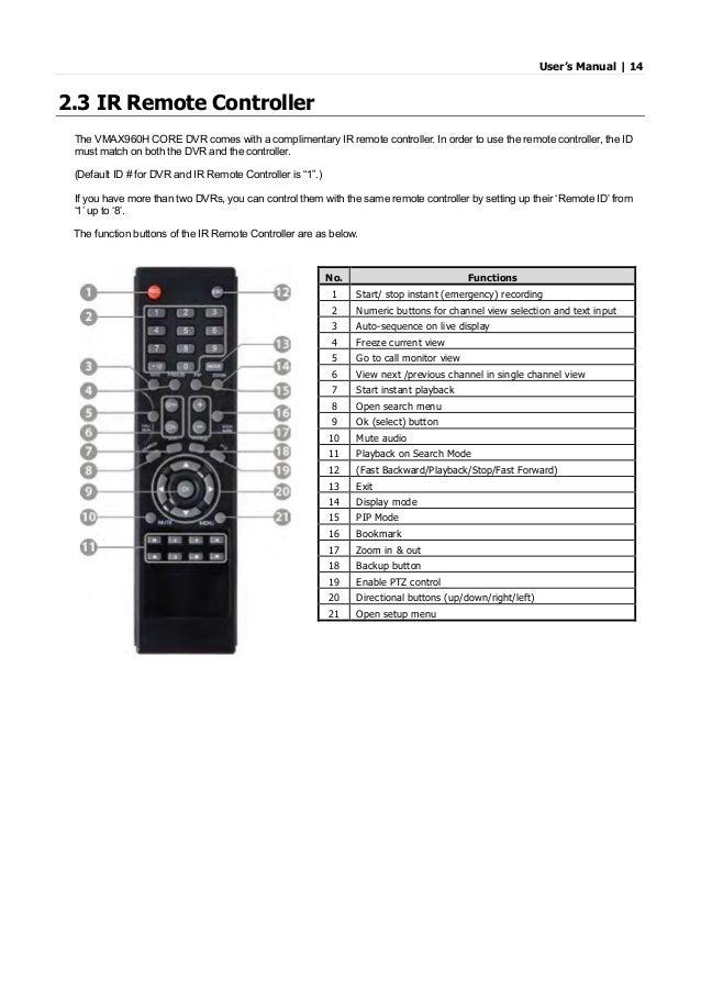 Digital Watchdog DW-VC161T User Manual