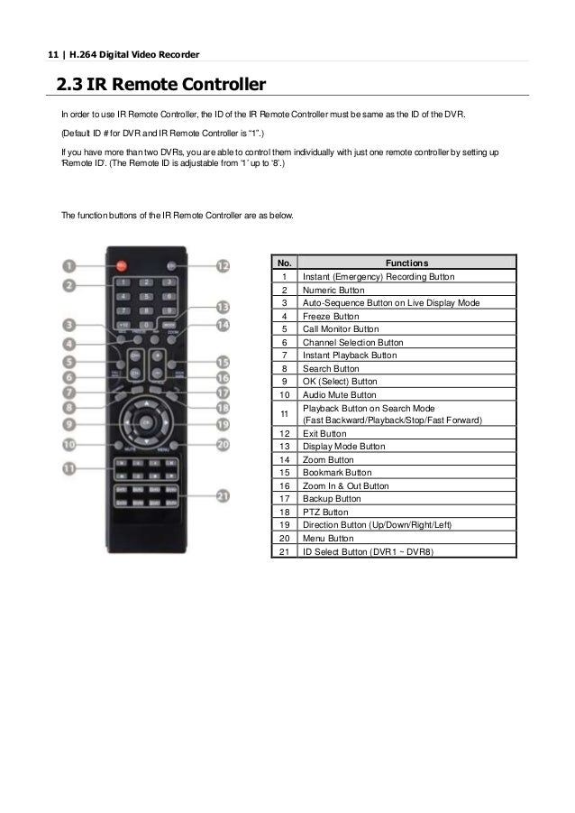 Digital Watchdog DW-VF960H161T User Manual