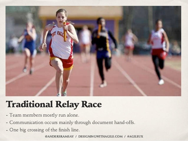 Traditional Relay Race- Team members mostly run alone.- Communication occurs mainly through document hand-offs.- One big c...