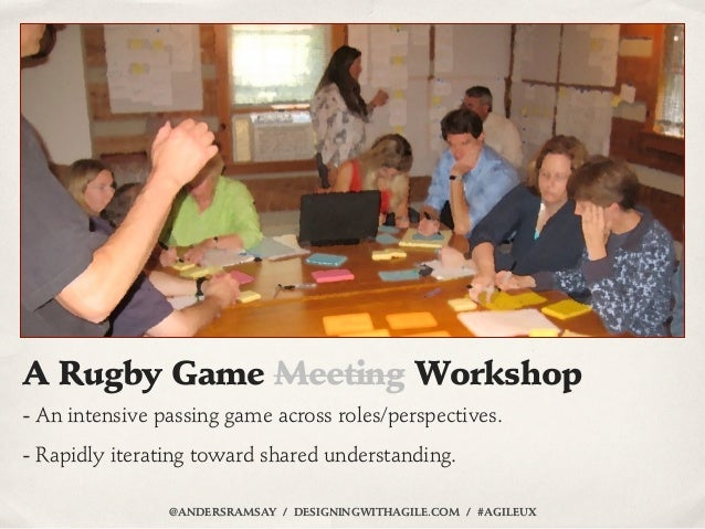 A Rugby Game Meeting Workshop- An intensive passing game across roles/perspectives.- Rapidly iterating toward shared under...