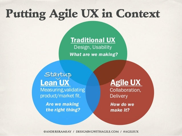 Putting Agile UX in Context                     Traditional UX                      Design, Usability                    W...