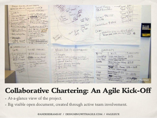 Source: David HussmanCollaborative Chartering: An Agile Kick-Off- At-a-glance view of the project.- Big visible open docum...