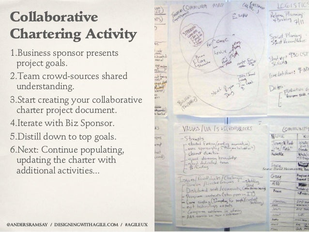 Collaborative Chartering Activity 1.Business sponsor presents   project goals. 2.Team crowd-sources shared   understanding...