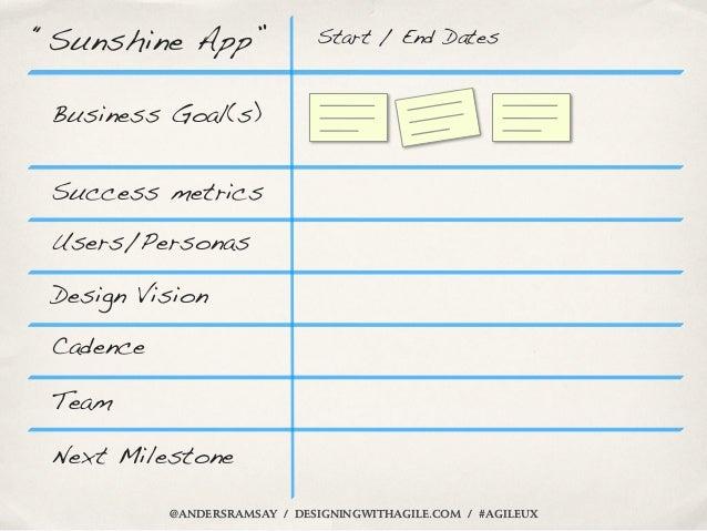 """Sunshine App""               Start / End DatesBusiness Goal(s)Success metricsUsers/PersonasDesign VisionCadenceTeam Next M..."
