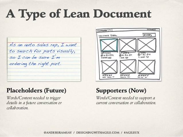 A Type of Lean Document As an auto sales rep, I want to search for parts visually, so I can be sure I'm ordering the right...