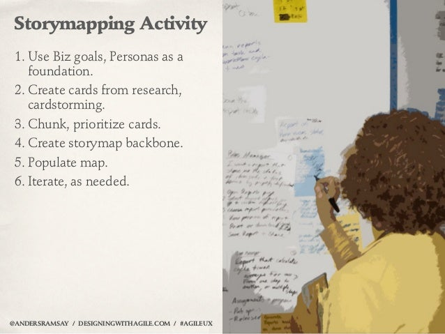 Storymapping Activity 1. Use Biz goals, Personas as a    foundation. 2. Create cards from research,    cardstorming. 3. Ch...