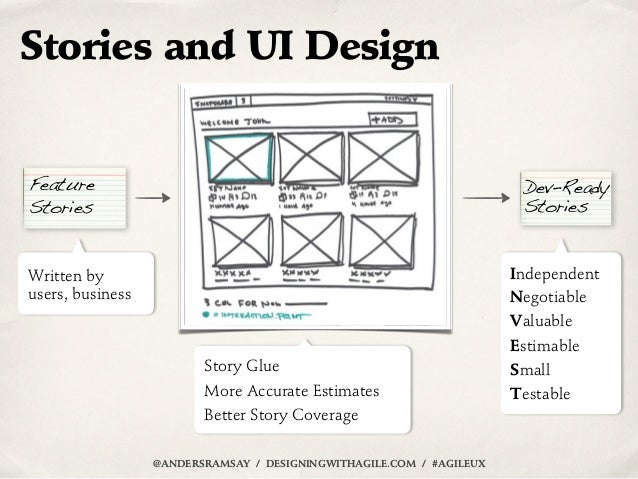 Stories and UI DesignFeature                                                                Dev-ReadyStories              ...