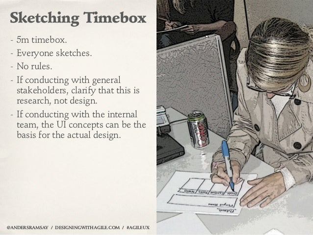 Sketching Timebox - 5m timebox. - Everyone sketches. - No rules. - If conducting with general   stakeholders, clarify that...
