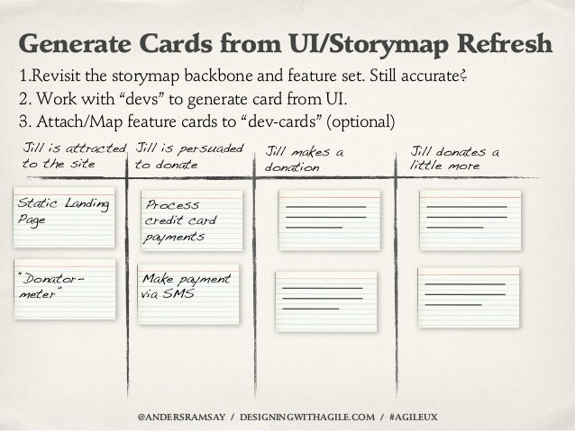 """Generate Cards from UI/Storymap Refresh1.Revisit the storymap backbone and feature set. Still accurate?2. Work with """"devs""""..."""