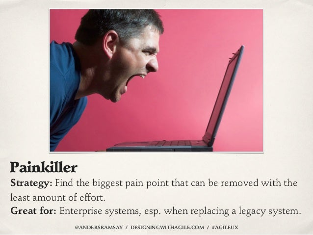 PainkillerStrategy: Find the biggest pain point that can be removed with theleast amount of effort.Great for: Enterprise s...