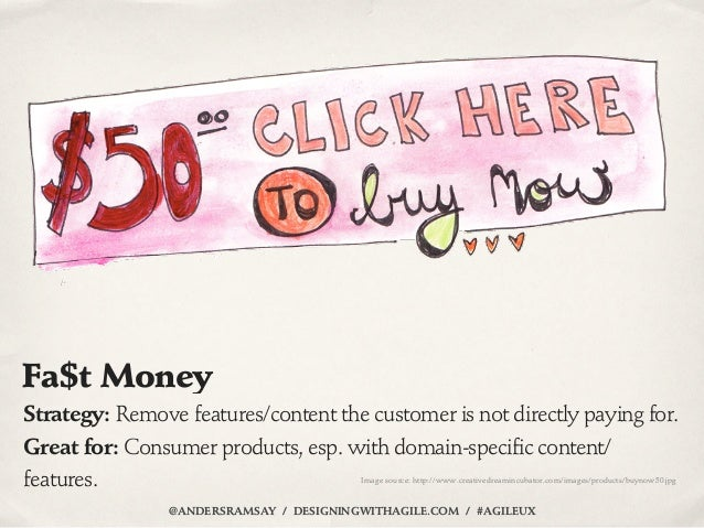 Fa$t MoneyStrategy: Remove features/content the customer is not directly paying for.Great for: Consumer products, esp. wit...