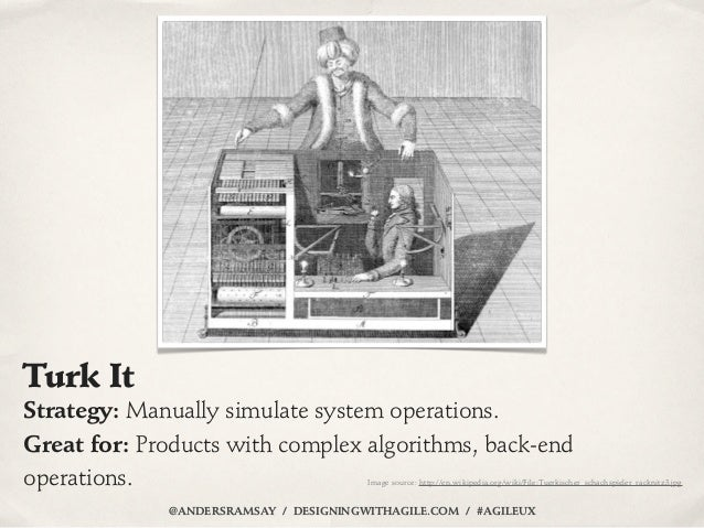 Turk ItStrategy: Manually simulate system operations.Great for: Products with complex algorithms, back-endoperations.     ...