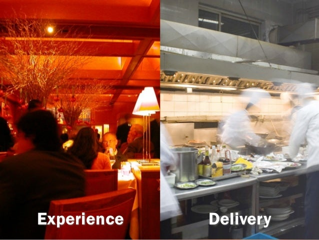 Experience                                 Delivery    @ANDERSRAMSAY / DESIGNINGWITHAGILE.COM / #AGILEUX