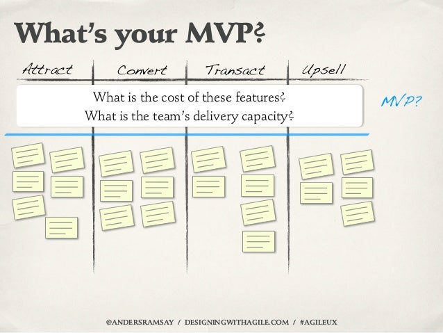 What's your MVP?Attract        Convert           Transact             Upsell           What is the cost of these features?...