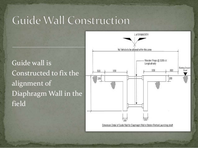 Guide Wall For Diaphragm Wall