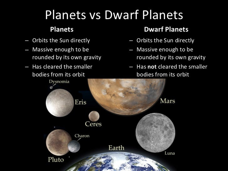What Are the 5 Dwarf Planets - Pics about space
