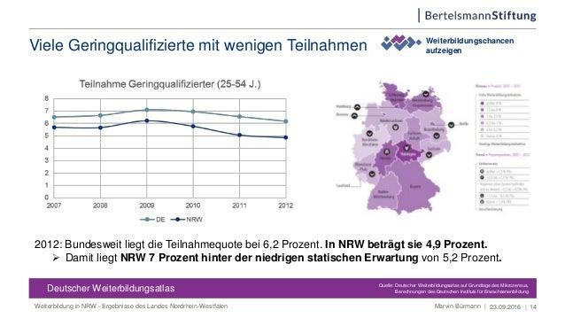 Viele Geringqualifizierte mit wenigen Teilnahmen 23.09.2016 | 14 Weiterbildungschancen aufzeigen Deutscher Weiterbildungsa...