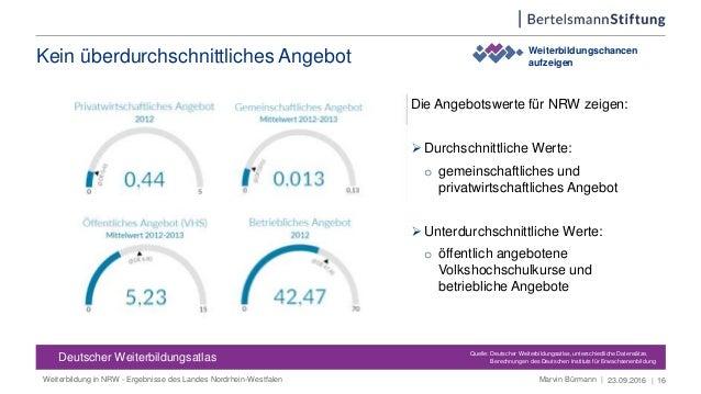 Kein überdurchschnittliches Angebot 23.09.2016 | 16 Weiterbildungschancen aufzeigen Deutscher Weiterbildungsatlas Deutsche...