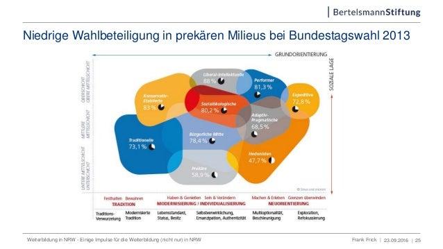 Niedrige Wahlbeteiligung in prekären Milieus bei Bundestagswahl 2013 23.09.2016 | 25Weiterbildung in NRW - Einige Impulse ...