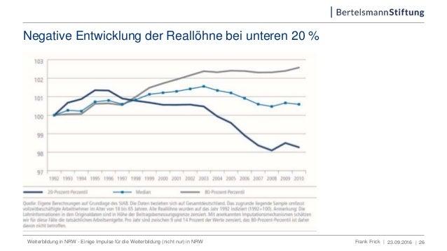 23.09.2016 | 26 Negative Entwicklung der Reallöhne bei unteren 20 % Weiterbildung in NRW - Einige Impulse für die Weiterbi...