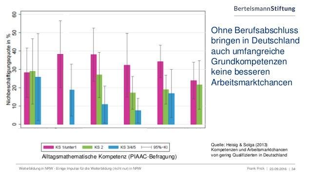 23.09.2016 | 34 Quelle: Heisig & Solga (2013) Kompetenzen und Arbeitsmarktchancen von gering Qualifizierten in Deutschland...