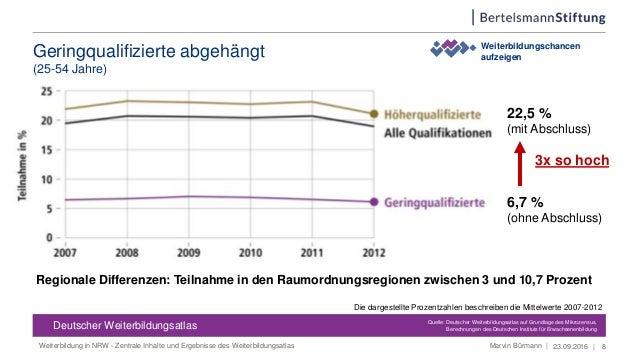 Geringqualifizierte abgehängt (25-54 Jahre) 23.09.2016 | 8 Weiterbildungschancen aufzeigen Deutscher Weiterbildungsatlas D...