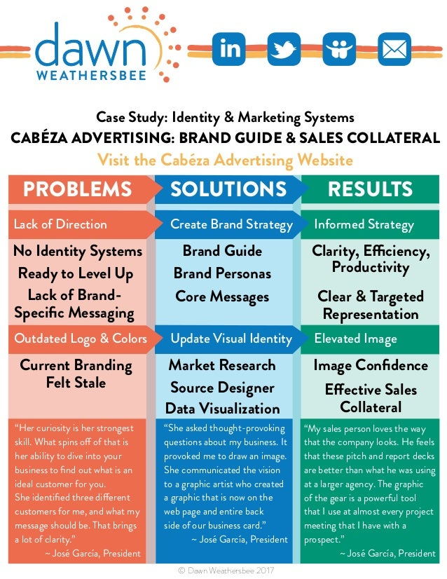 CABÉZA ADVERTISING: BRAND GUIDE & SALES COLLATERAL Visit the Cabéza Advertising Website RESULTS Clarity, Efficiency, Produ...