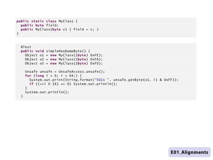public static class MyClass {      public byte field;      public MyClass(byte v) { field = v; }    }      @Test      publ...