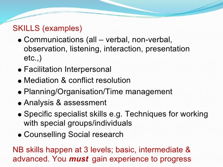 Presentation - What is Social Work?