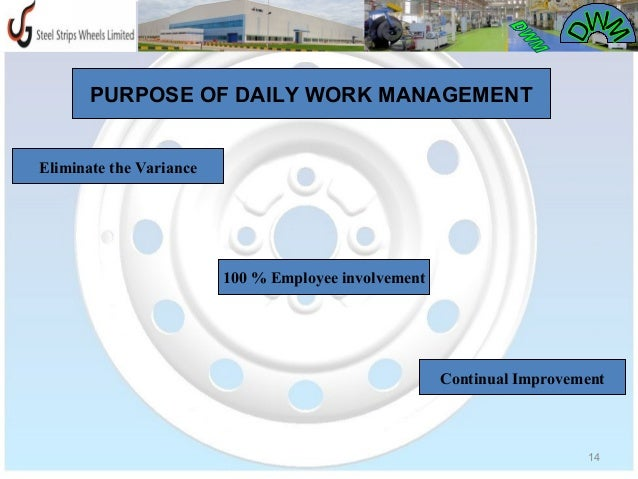 discuss the nature and characterstis of management process followed in the company Today's concept of organizational management the nature of management: management has been defined as the process of getting things done through and.